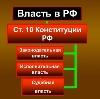 Органы власти в Дзержинском